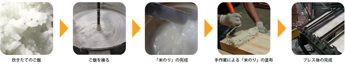 「米のり」加工工程